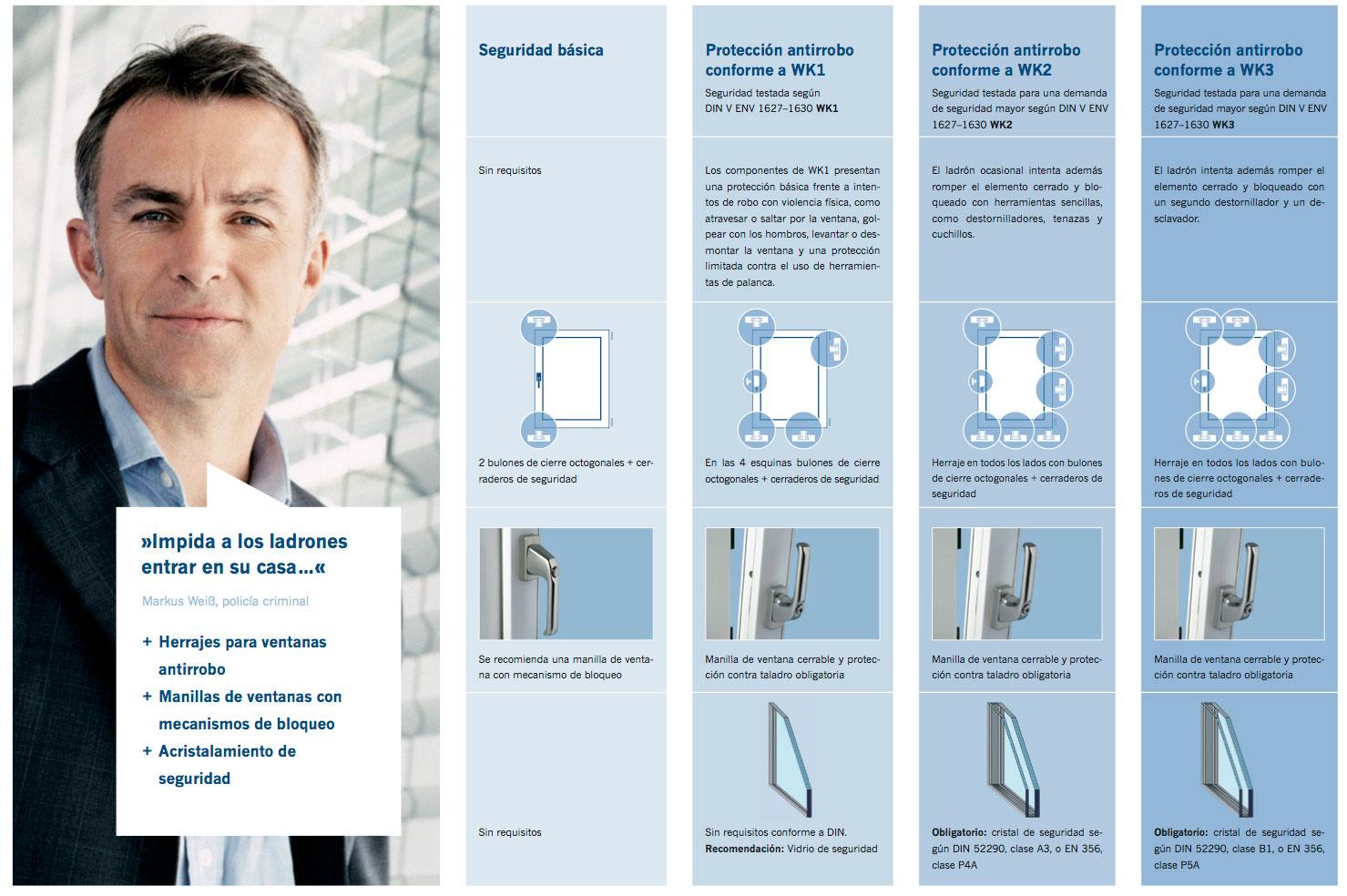 caracteristicas de seguridad cristales antirrobo